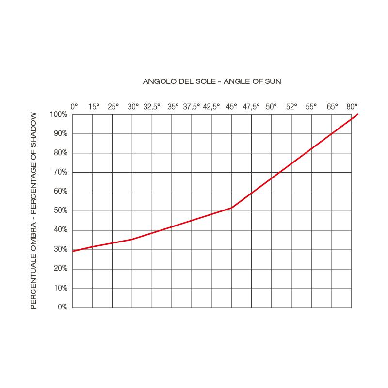 sunscreen-grafs_square-50